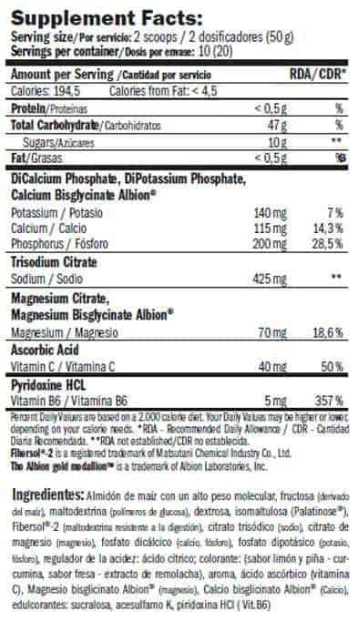 etiqueta informacion nutricional waxiont