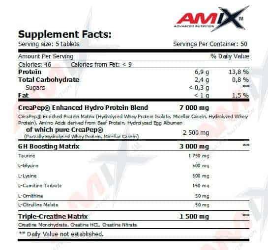 etiqueta informacion nutricional amino tabs