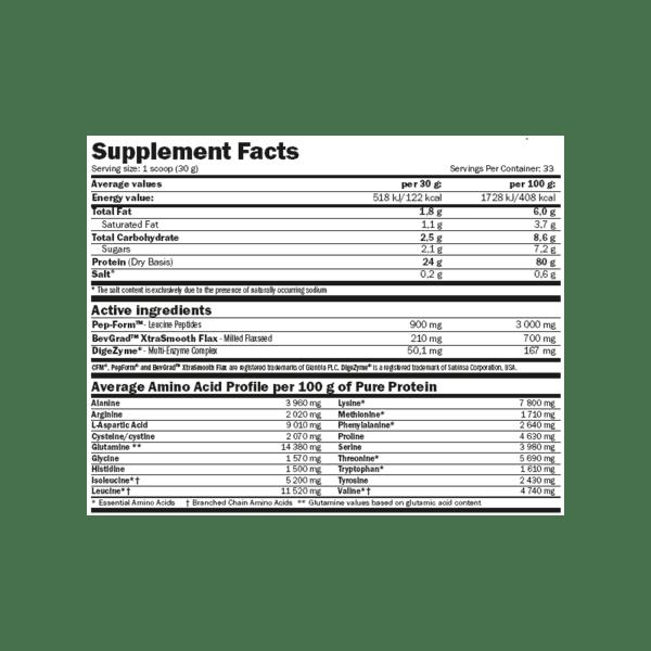 Información nutricional suplemento proteinas OptiWhey CFM de Amix