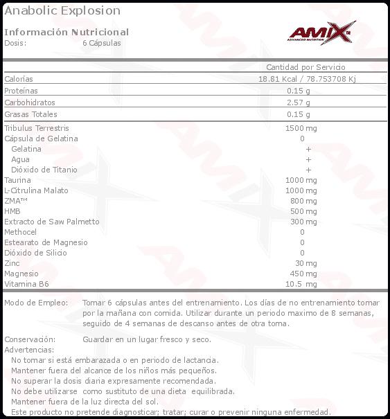 etiqueta informacion nutricional anabolic explosion