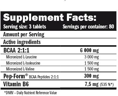 Información nutricional Aminoácido BCAA 2000 de Amix MuscleCore