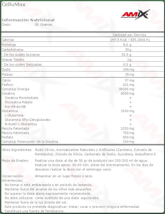etiqueta informacion nutricional cellumax