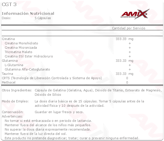 etiqueta informacion nutricional cgt-3 Amix
