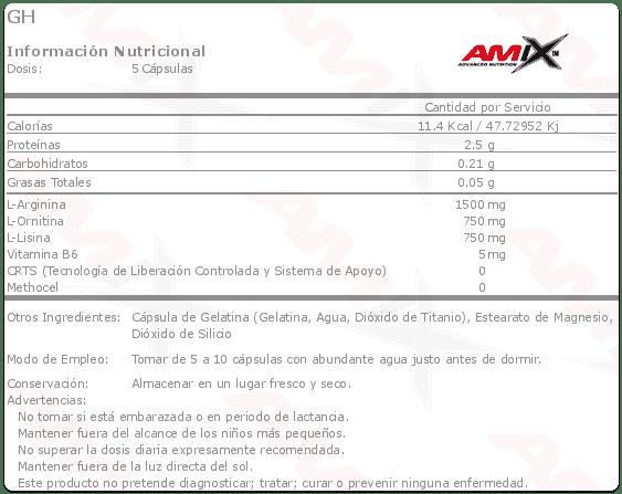 etiqueta informacion nutricional gh amix