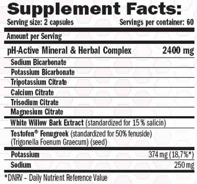 etiqueta informacion nutricional ph active regulator i1895
