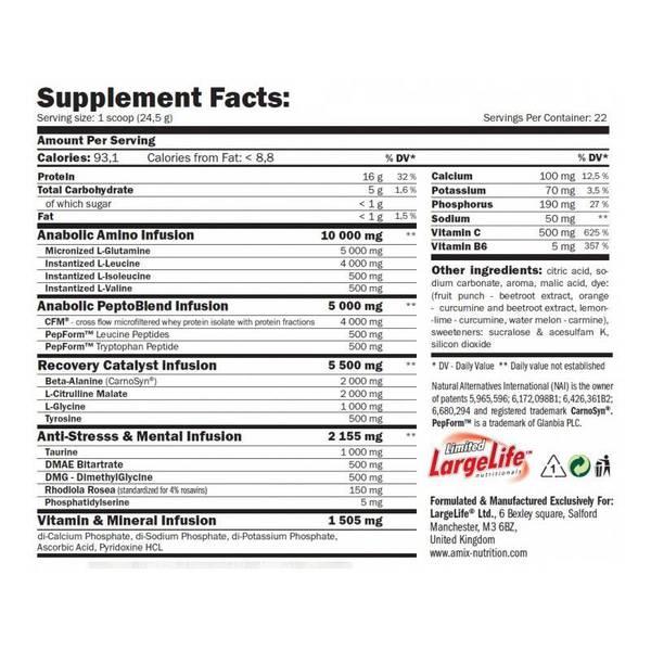 etiqueta informacion nutricional recore concentrated