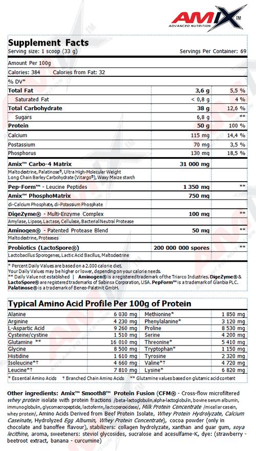 etiqueta informacion nutricional smoth amix