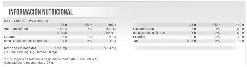 Información nutricional suplemento proteína 100% Milk Delite