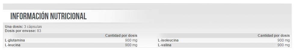 Información nutricional aminoácido G-BCAA de Scitec Nutrition