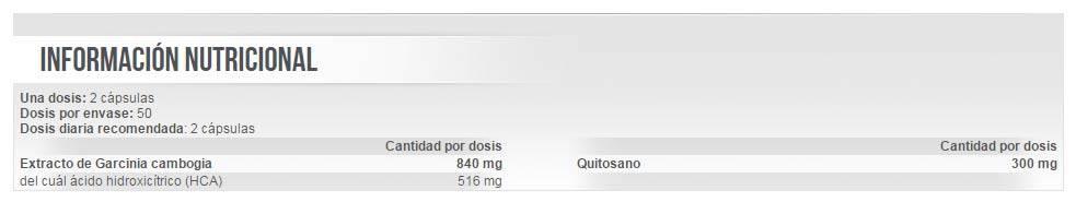 Información nutricional HCA Chitosan reductor de grasa corporal
