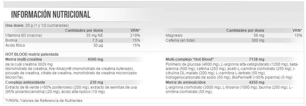 etiqueta informacion nutricional Hot blood 3.0