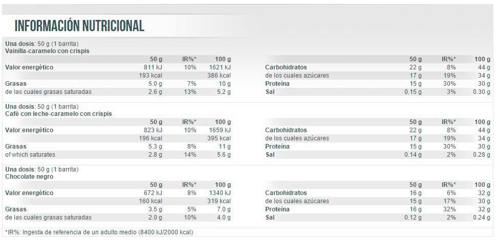 etiqueta informacion nutricional proteinissimo bar
