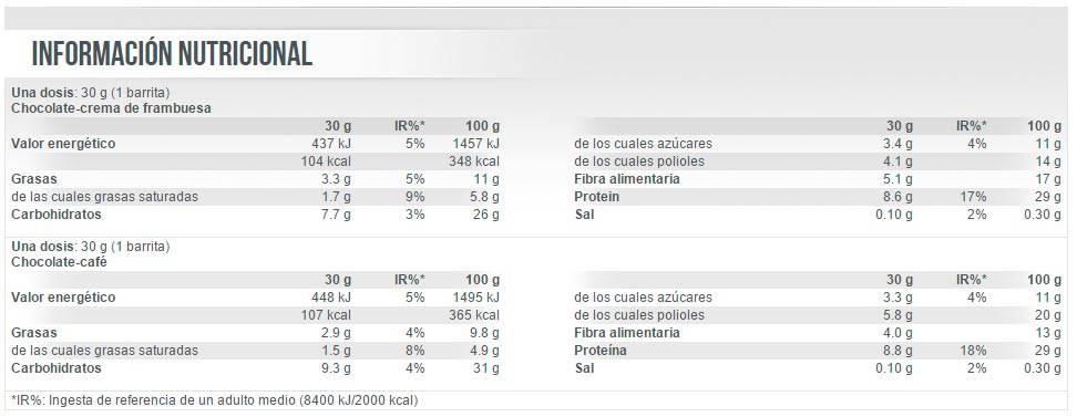 etiqueta informacion nutricional proteinissimo bar low carb