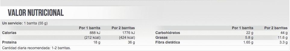 Barritas Choco Pro Scitec Nutrition información nutricional