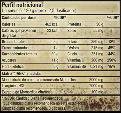 etiqueta informacion nutricional tank muscle army