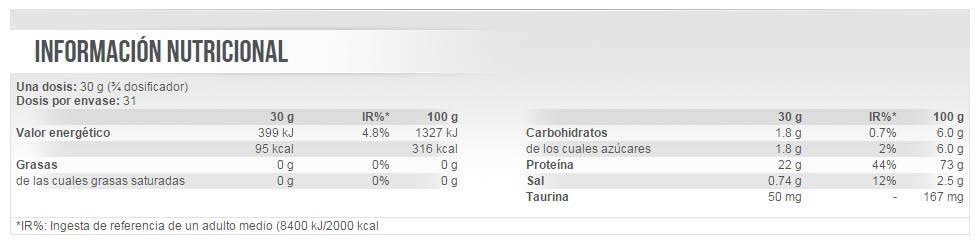 Información nutricional proteína de huevo Egg Pro 935 gr