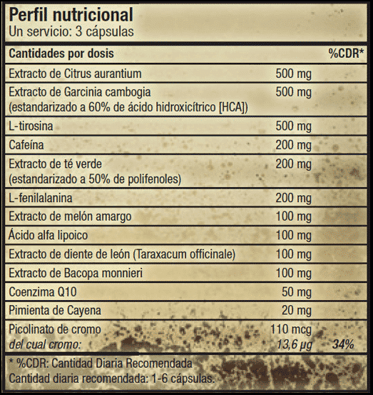 etiqueta informacion nutricional fire raid composicion