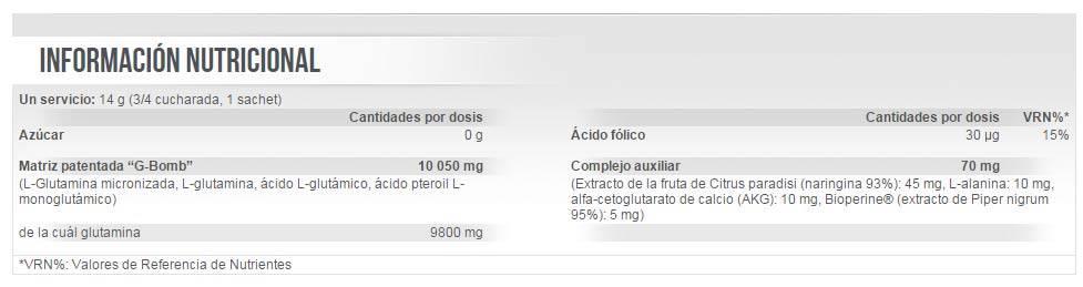 Información nutricional aminoácido G-Bomb 2.0 500 gr de Scitec