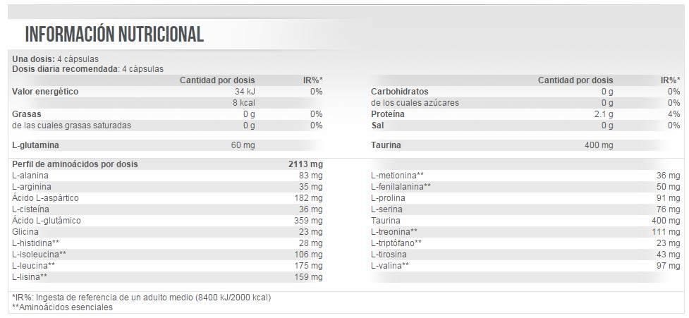 etiqueta informacion nutricional Isolate Amino