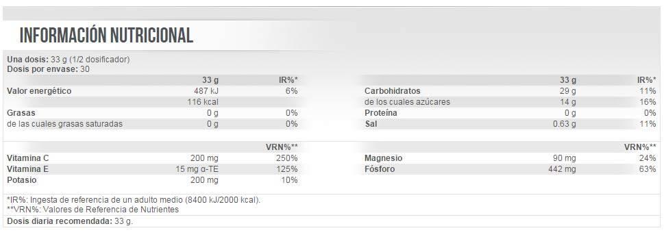 Información nutricional bebida isotónica Isotec Endurance 1 kg de Scitec
