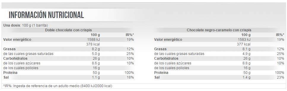 Información nutricional baritas proteínas Jumbo bar