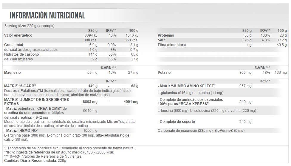 etiqueta informacion nutricional Jumbo
