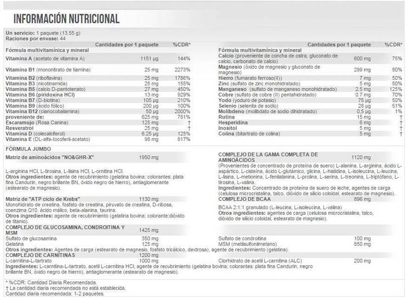 etiqueta informacion nutricional Jumbo Pack