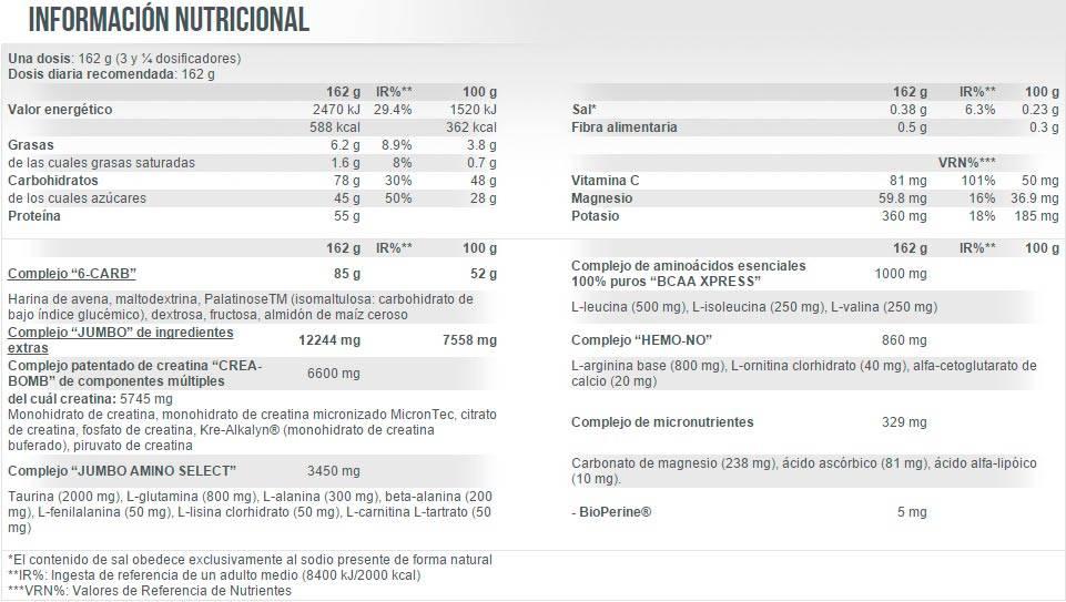 etiqueta informacion nutricional Jumbo professional