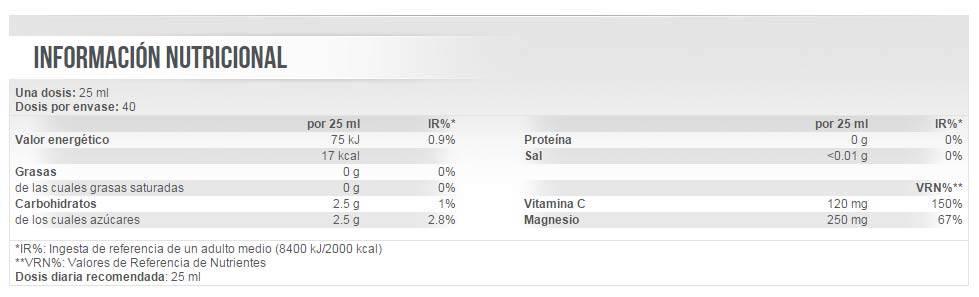 Información nutricional suplemento magnesio Liquid Magnesium 1000 ml