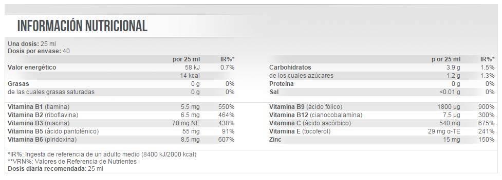 Información nutricional Liquid Mega-vit de Scitec