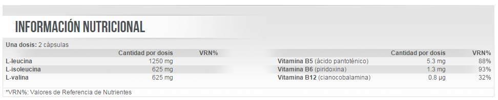 Información nutricional Mega BCAA 1400 aminoácido
