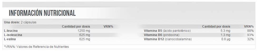 Información nutricional reductor de grasa corporal Mega Carni-X