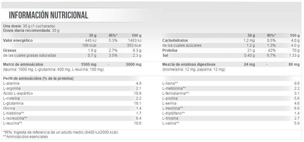 etiqueta informacion nutricional milk complex