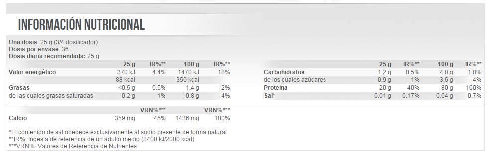 Etiqueta información nutricional suplemento Night Pro 900 gr de Scitec