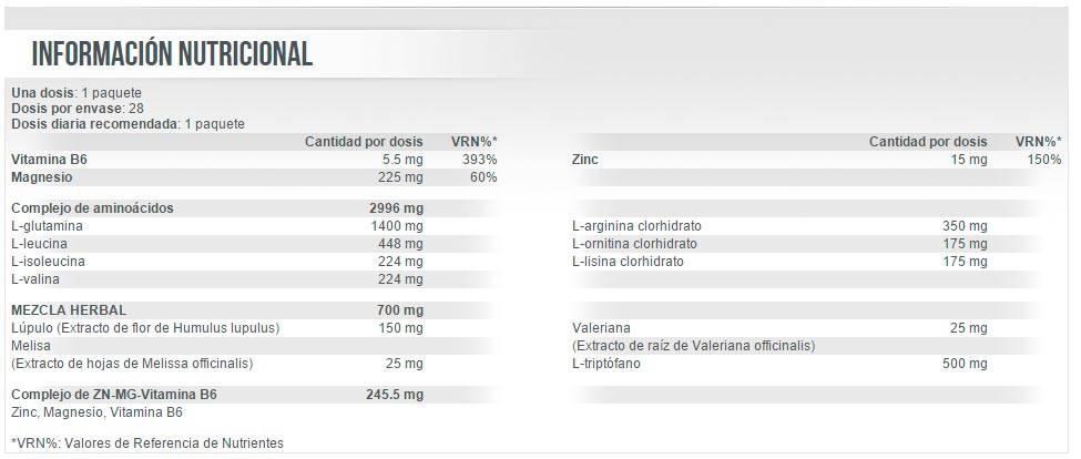 Etiqueta información nutricional aminoácido Night Recovery de Scitec