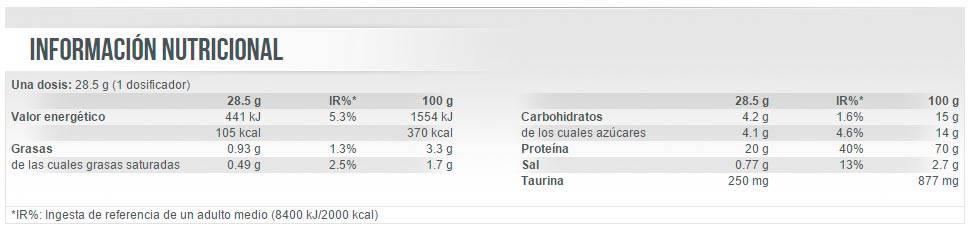 Información nutricional suplemento proteínas Promix de Scitec Nutrition