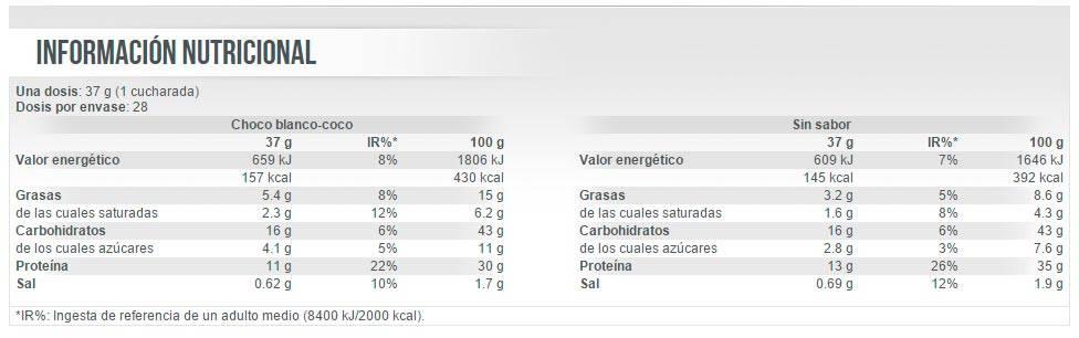Etiqueta información nutricional suplemento proteinas Protein Pancake 1036 gr de Scitec Nutrition