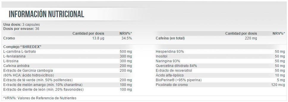 etiqueta informacion nutricional shredex