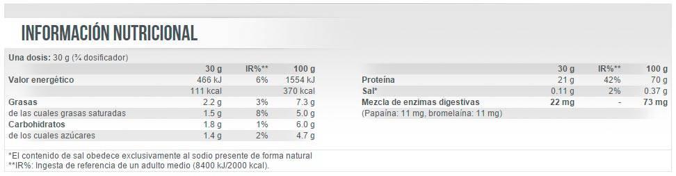 Información nutricional proteínas Super 7 de Scitec