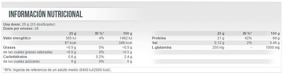 Información nutricional suplemento proteínas 100% Whey Isolate