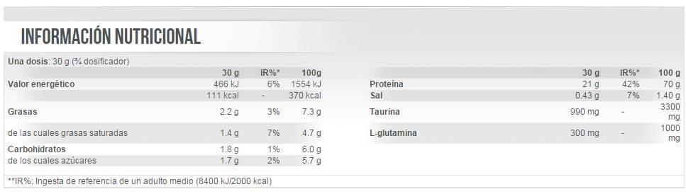 Información nutricional proteína deportistas 100% Whey Protein Superb