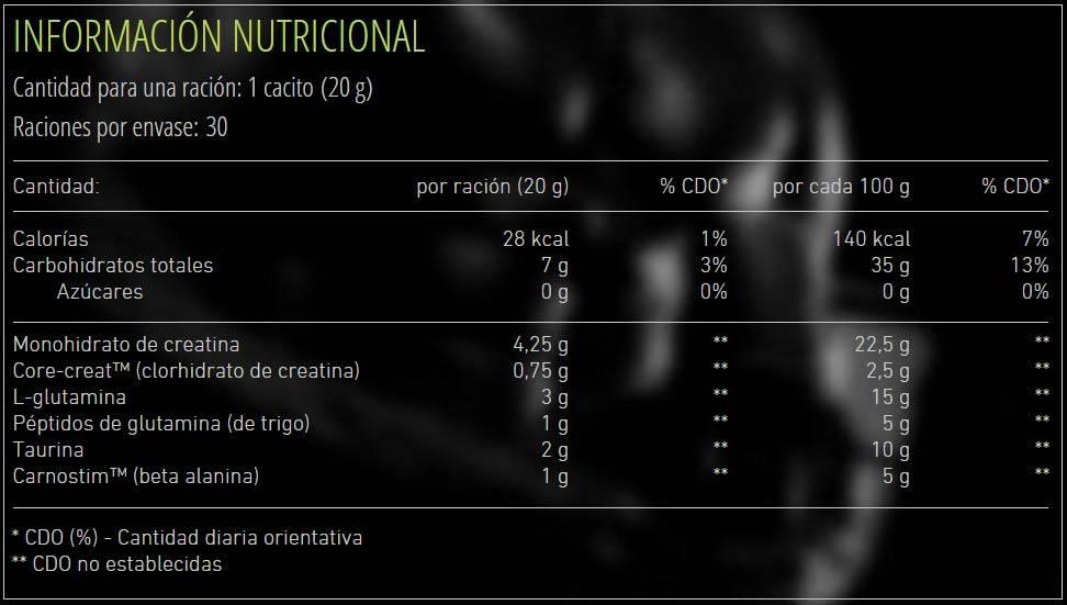 etiqueta informacion nutricional suplemento deportivo