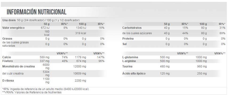 etiqueta informacion nutricional trans x