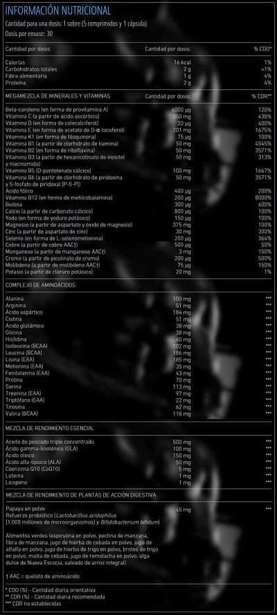 Información nutricional suplemento vitamínico Multi Pack Pro 30 bolsas de Mex