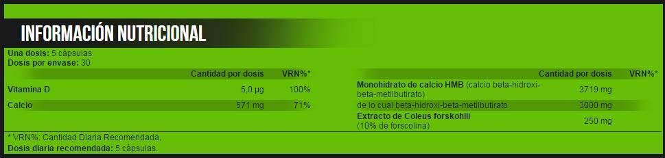 Información nutricional Muscle Factor 150 cápsulas
