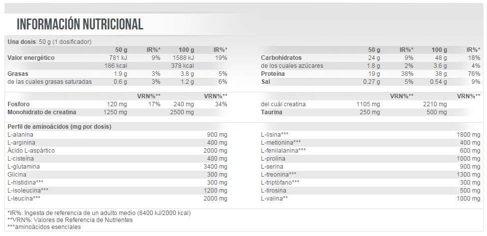 Información nutricional volumass 35