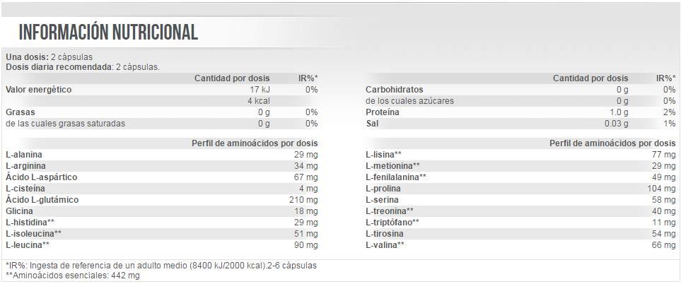 informacion nutricional producto suplementacion deportiva