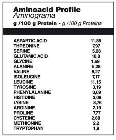 Información nutricional suplemento proteínas Zero Whey Protein isolate