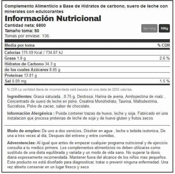 información nutricional furiux mass