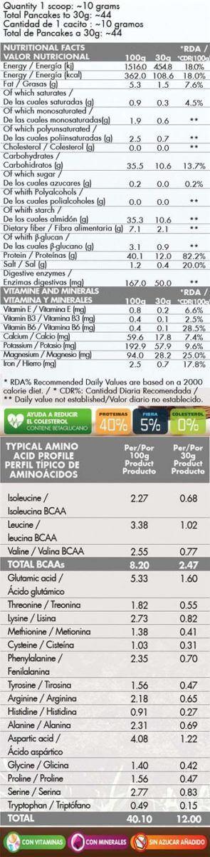 información nutricional pancakes ovofull